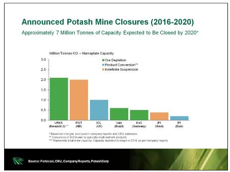 potash-mine-closures